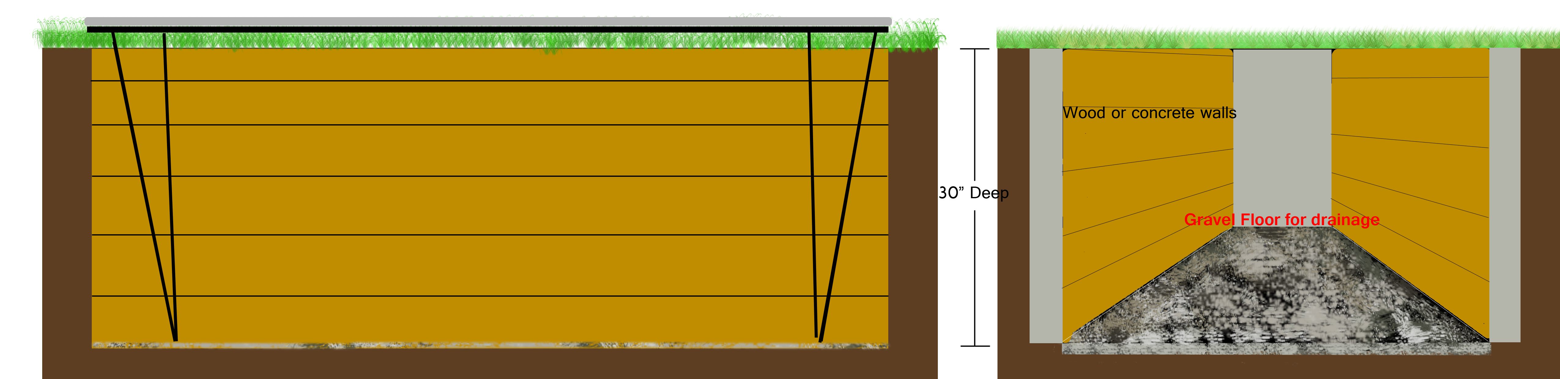 backyard-pit-diagram.png