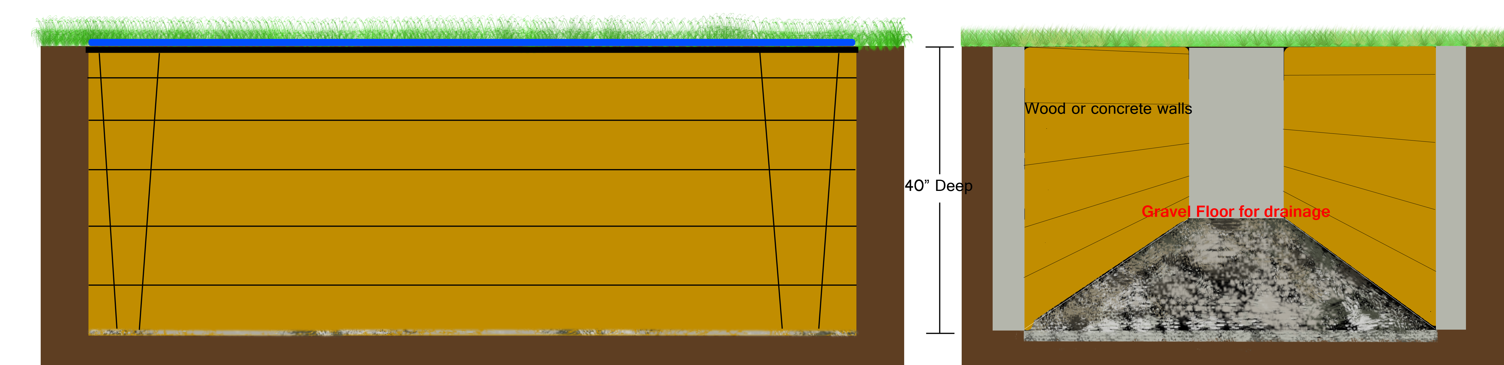 straight-frame-pit-diagram.png